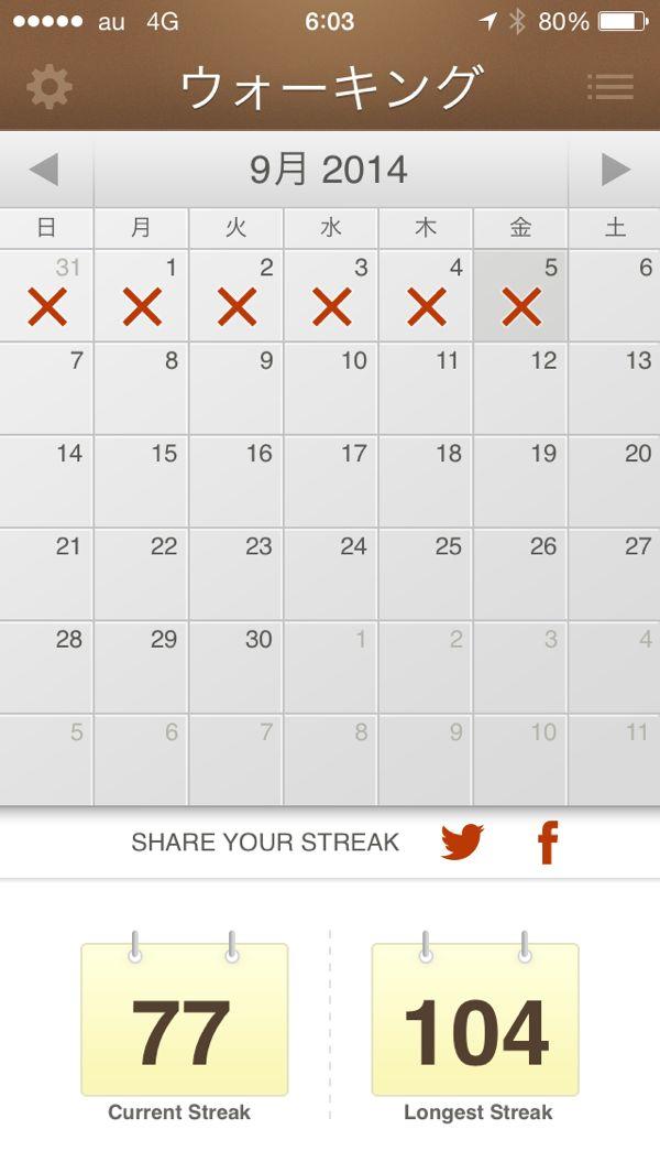 ほぼ日刊目指しモブログも併用 ブログチャレンジ4日目