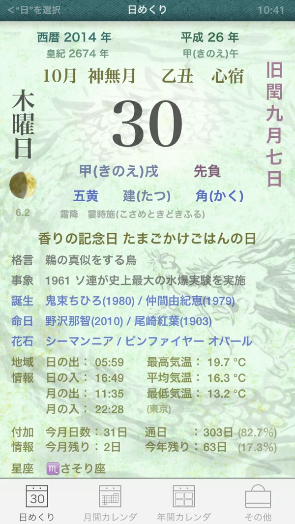 ブログチャレンジ59日目 TKG ほぼ日刊を目指しモブログも併用